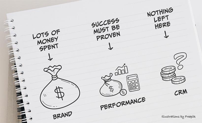 Marketing Budgets CRM bleibt oft nichts übrig Key-Work