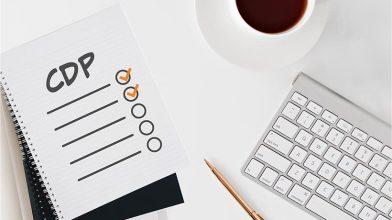 Artikel | Checkliste für Ihr erfolgreiches Marketing – kundenzentriert und automatisiert.